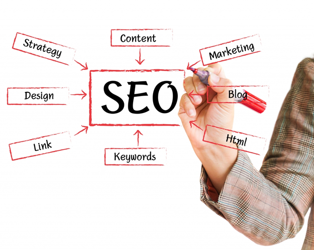 Elements of Search Engine Optimisation